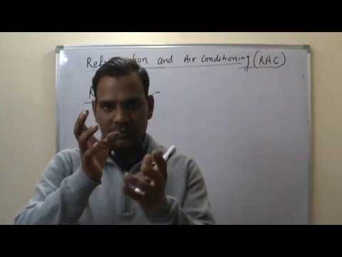 RAC (Hindi) L 01 (Basic Concepts) By Mr Vikash Kumar