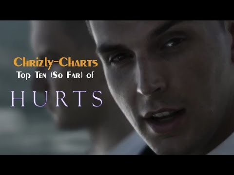Chrizly-Charts TOP 10: Best Of Hurts (So...