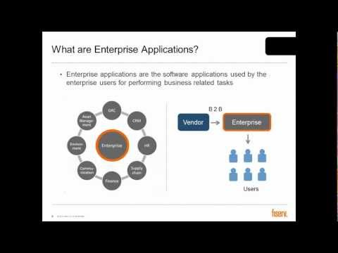 Overview of Enterprise Applications