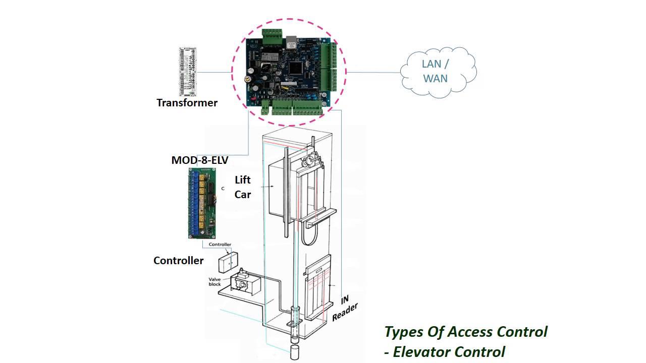 maxresdefault elevator recall wiring diagram auto electrical wiring diagram