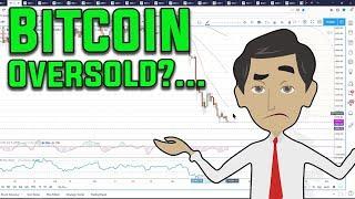 Bitcoin Cash, XRP, BTC Market Analysis Today