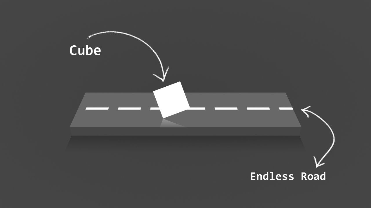 CSS Animation Effects
