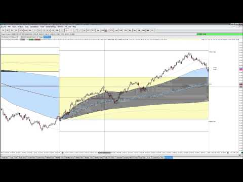Live Top Down Analysis Macro to Micro, Crude oil Market Auction Theory