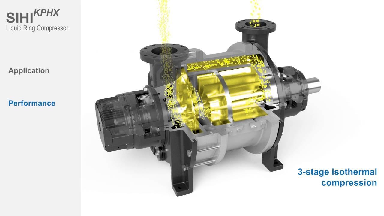 Api  Liquid Ring Vacuum Pump