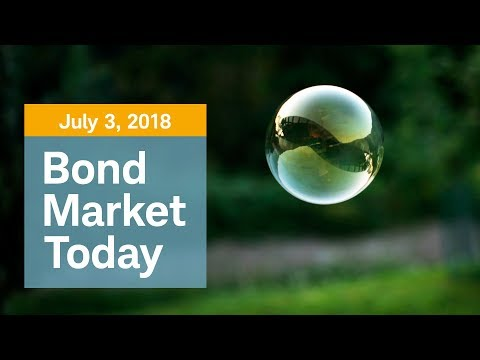Is There a Corporate Bond Bubble?