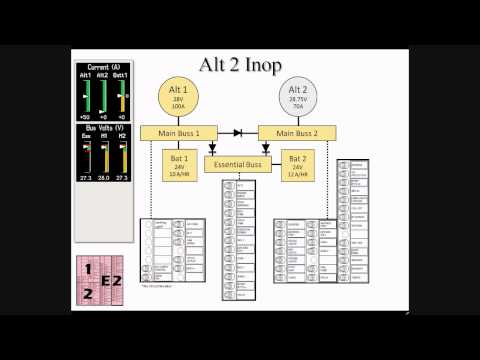How To Make A Schematic Diagram John Deere Stx38 Pto Wiring Cirrus Perspective Electrical System Review - Youtube
