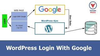WordPress Login With Google | Create Plugin