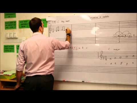 How to compose a melody