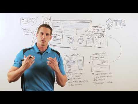 Marketing 360® Platform - Top Placement Ads® Program Walk-Through Video
