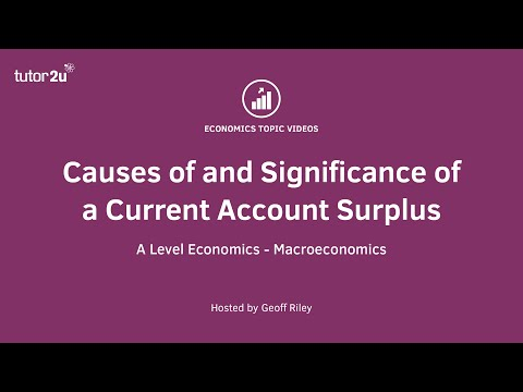 Current Account Surpluses (Balance of Payments)