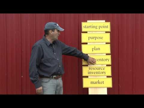 Starting a Farm Business
