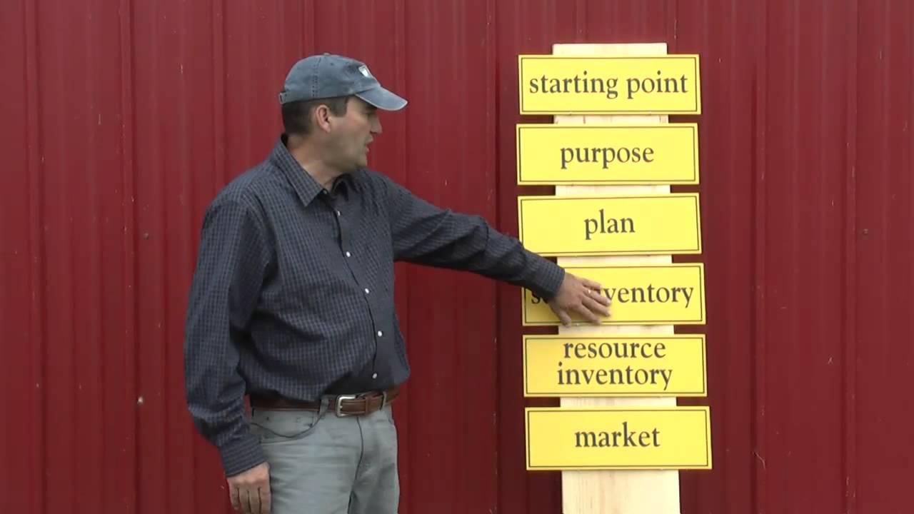 starting a farm business plan