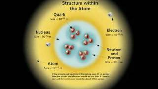The Quark  Song