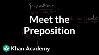 Meet The Prepositions | Prepositions | The Parts Of Speech | Grammar