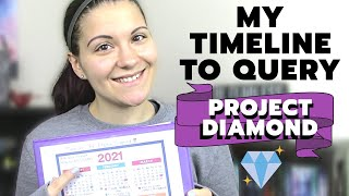 Setting Goals for Your Novel ~ My Timeline to Query Project Diamond!