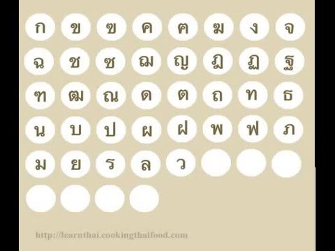 Thai Alphabet Chart Youtube 360P - Youtube