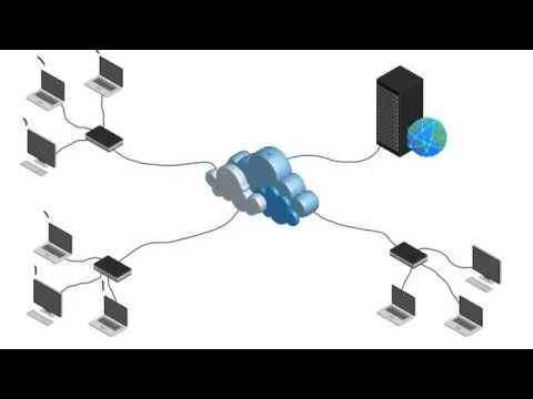 Computer Networking Tutorial - 24 - IP Addressing Issues