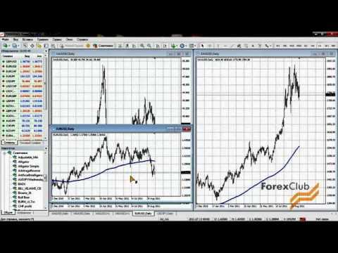 Торговля золотом форекс XAUUSD стратегия, советник Forex Gold