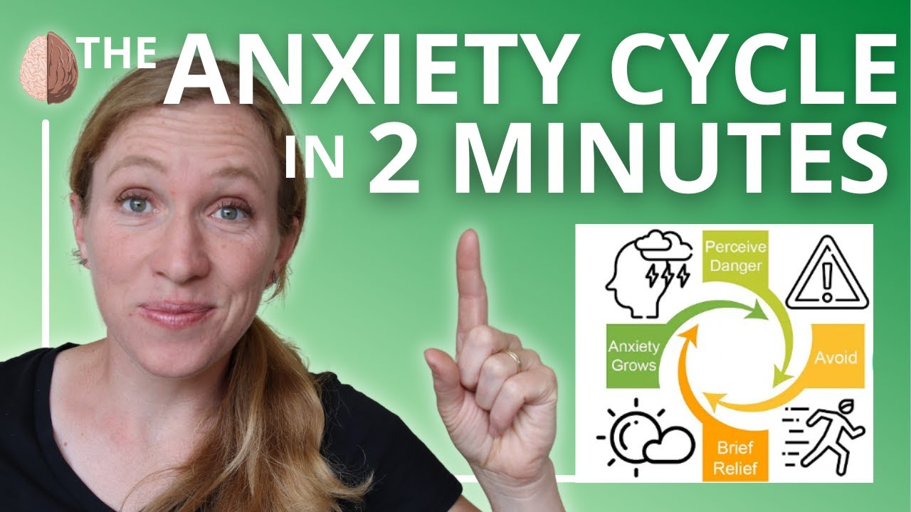 The Anxiety Cycle (In 2 Minutes) - YouTube