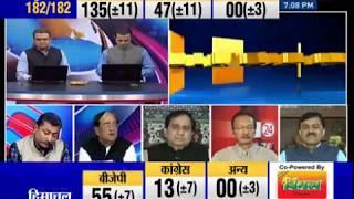 #TodaysChanakyaOnNews24: Gujarat का सबसे विश्वसनीय और सटीक Exit poll