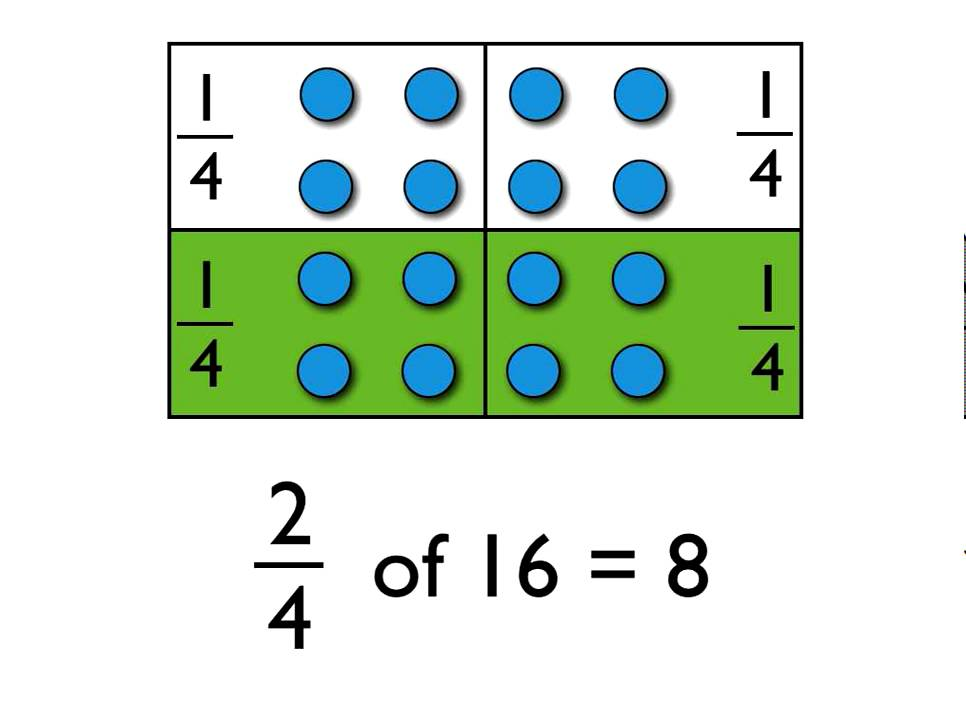 fractions of amounts lessons tes teach