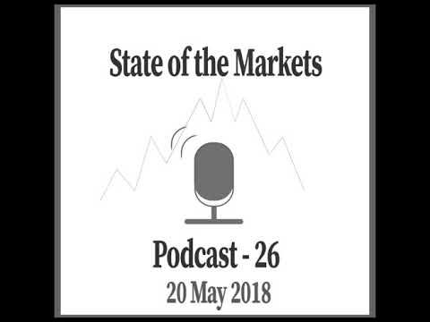State of the Markets 20th May: Euro troubles? Global Warming to Bitcoin?
