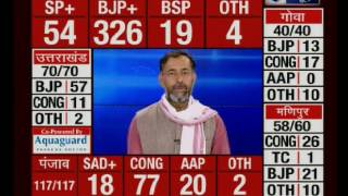 Election Results 2017: BJP creates 'history' in Uttar Pradesh| Part-1