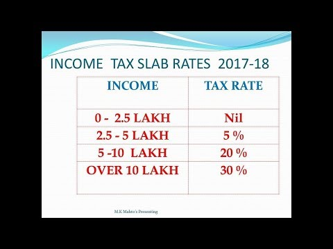 INCOME TAX SLAB FY 2017 18, AY 18-19  Calculation Method Explained In Hindi  हिंदी