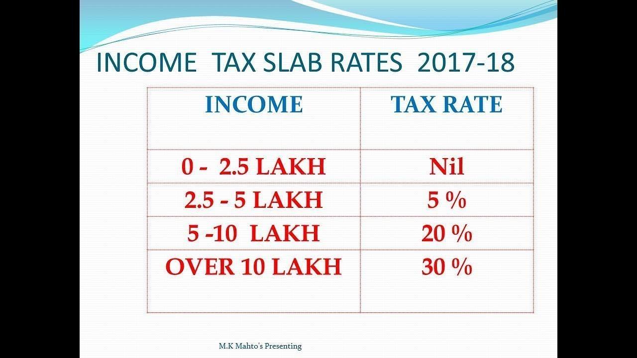 income tax calculator fy 18-19