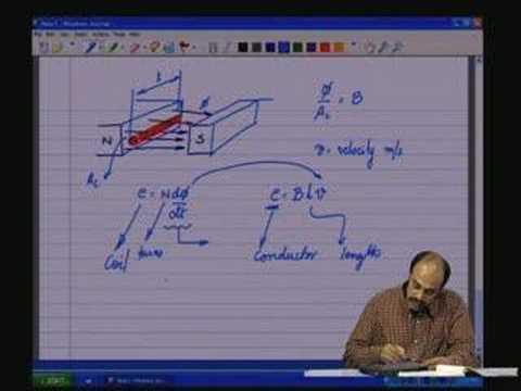 Lecture - 23 DC Machine thumbnail