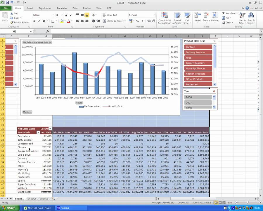 Build A KPI Dashboard In Minutes YouTube - Key performance indicators templates excel