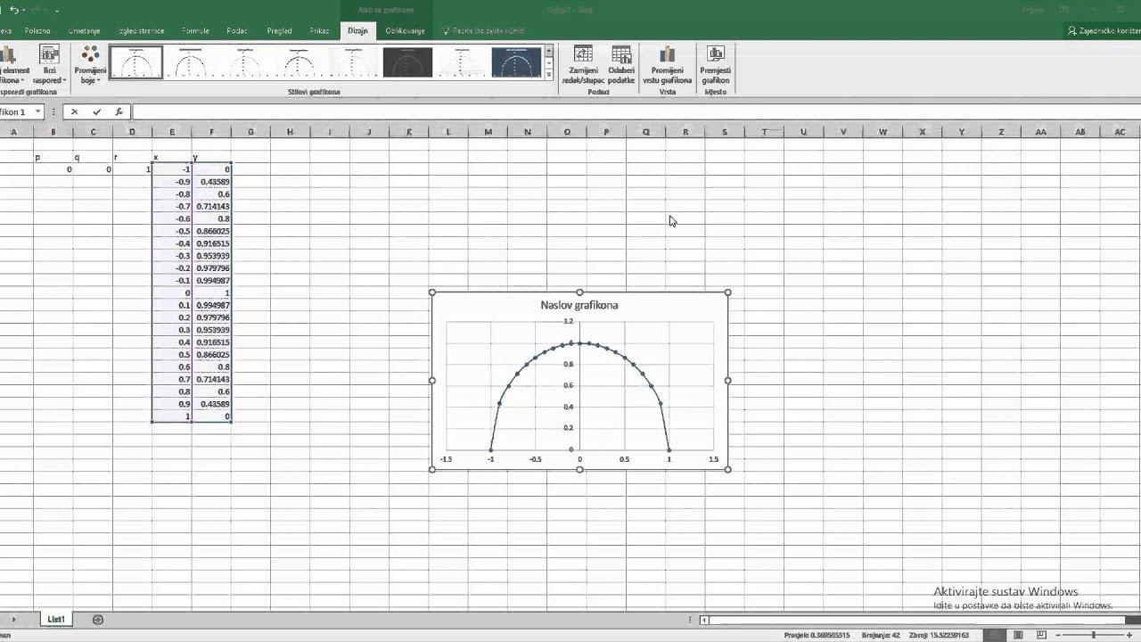 Konstrukcija Kruznice U Excelu Youtube
