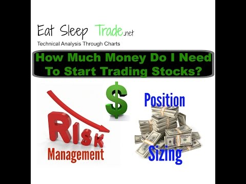 Swing Trading: How Much Money Do You Need To Start Trading, Risk Management, and Position Sizing