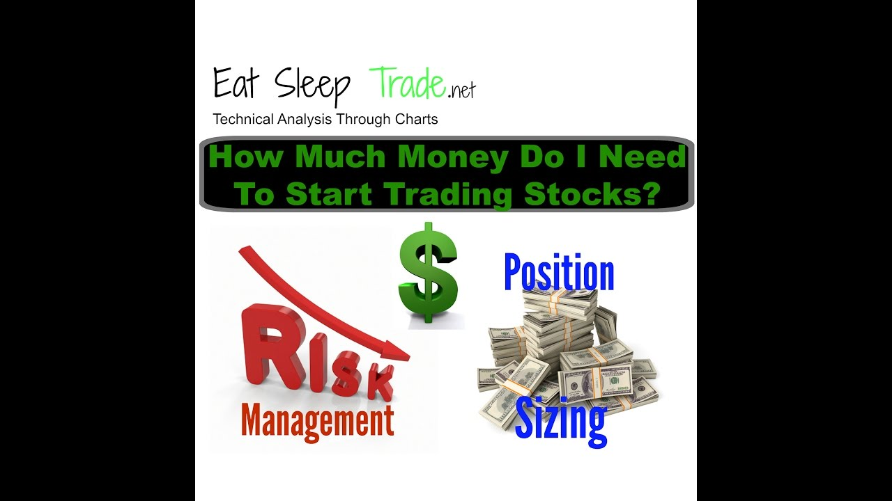 Swing Trading How Much Money Do You Need To Start Risk Management And Position Sizing