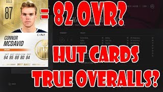 Do HUT Card Overalls Match Their Stats?? NHL 19