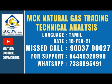MCX NATURAL GAS TRADING TECHNICAL ANALYSIS FEB 18 2021 TAMIL