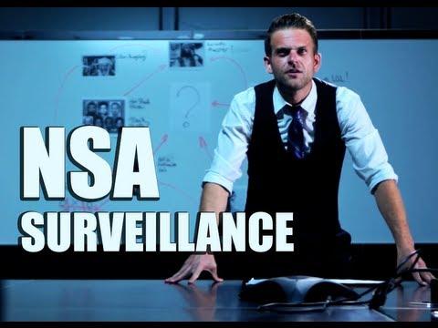 NSA: Surveillance