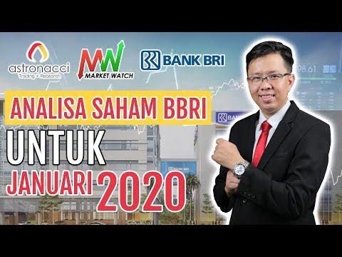 market-watch-ep1-:-analisa-trading-saham-bbri