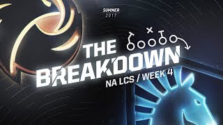 The Breakdown with Zirene: How aggressive ADCs win teamfights (NA LCS Summer Week 4) thumbnail