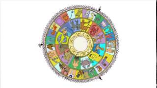 Астрология SSS1. БК Урок 11 Накшатры 2.1 (Тушкин)