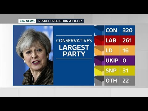 ITV News Election 2017 Live: The Results