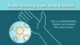 COVID-19: Avoid Touching Your Face