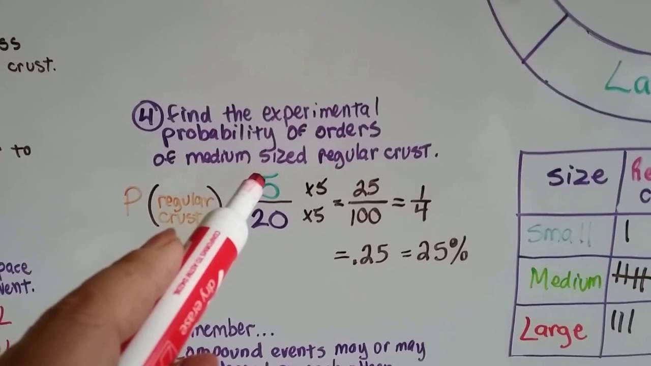 medium resolution of Grade 7 Math #12.3b