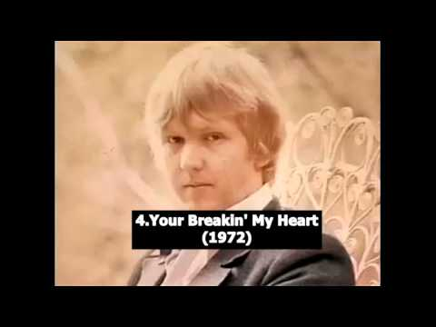 Top 20 Harry Nilsson Songs