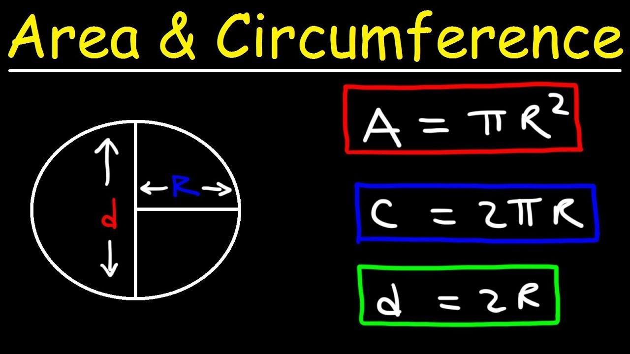 Download Circles - Area, Circumference, Radius & Diameter Explained!