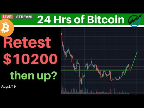 Bitcoin Profit Taking Driving Price Down - Will We Retest 10200 Before Going Higher? | Aug 2 2019