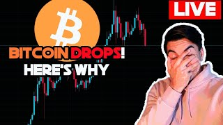 Why Bitcoin is Dropping! Bitcoin Technical Analysis