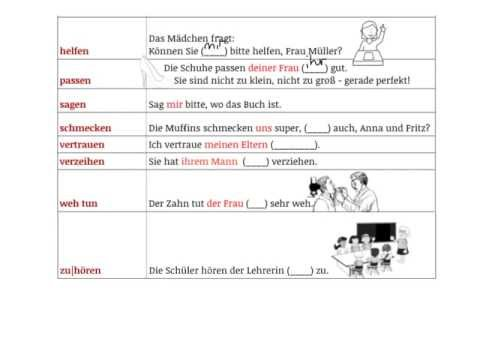 Learn German grammar: the dative object | Deutsche Grammatik: das Dativobjekt