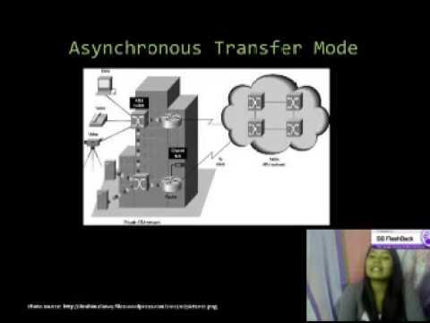 Telecommunication Services (Video Tutorial)