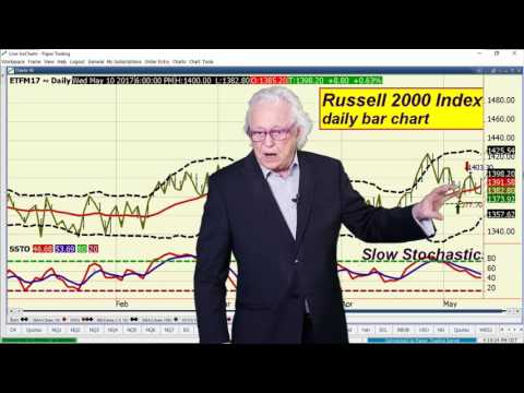 Ira Epstein's End of the Day Financial Video 5 11 2017